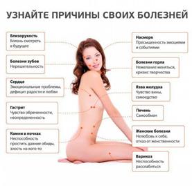 Причины болезней